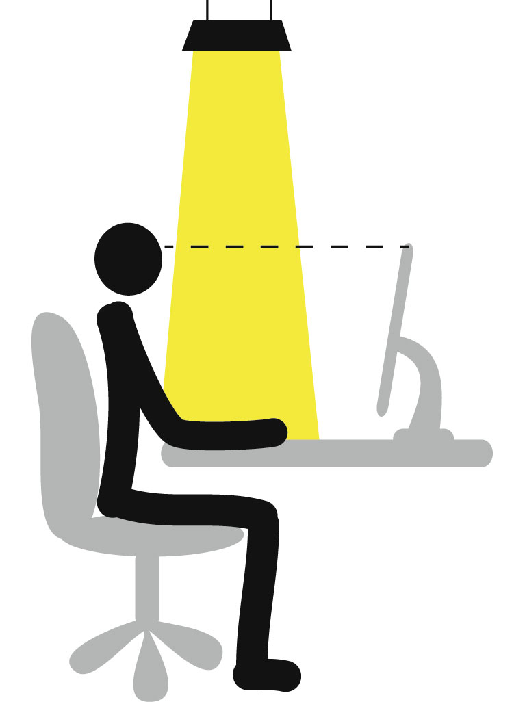 Belysning arbetsplats lux